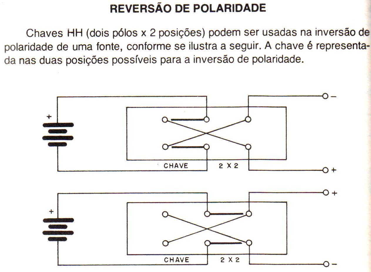Circuito Eletronica : Esquemas tudo sobre eletrônica